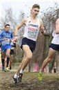 Championnats d'Europe de cross-country 2018 (24)